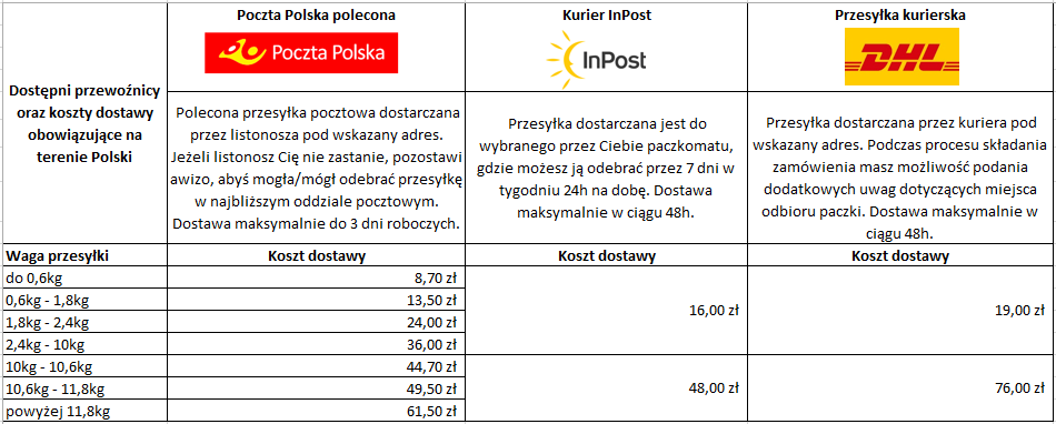 koszty_wysyłki_PL_D24.PNG